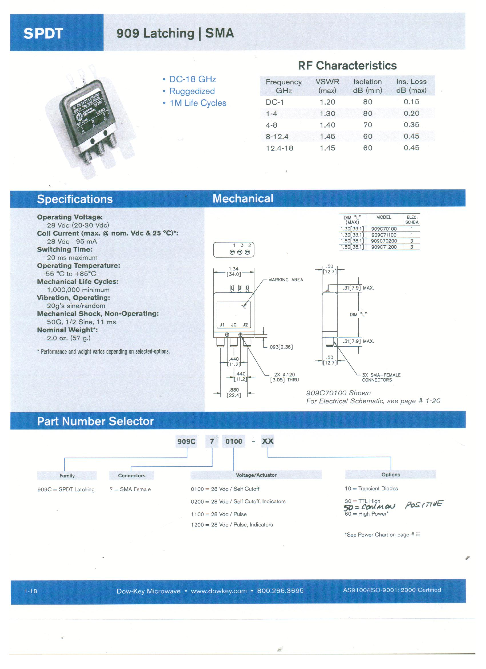 Rf Switches Spdt Relay Datasheet Pdf Switch Xmsn Line Latching 28vdc 18 Ghz
